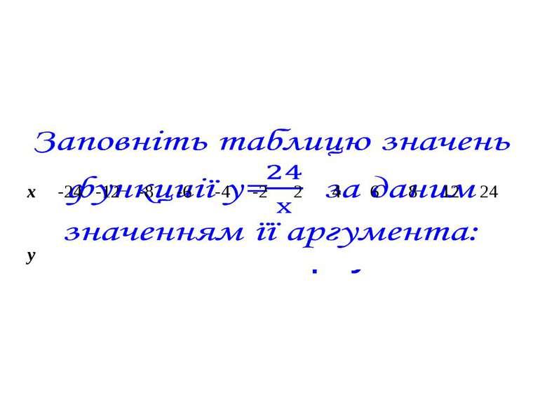 х -24 -12 -8 -6 -4 -2 2 4 6 8 12 24 у -1 -2 -3 -4 -6 -12 12 6 4 3 2 1