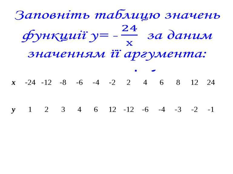 х -24 -12 -8 -6 -4 -2 2 4 6 8 12 24 у 1 2 3 4 6 12 -12 -6 -4 -3 -2 -1