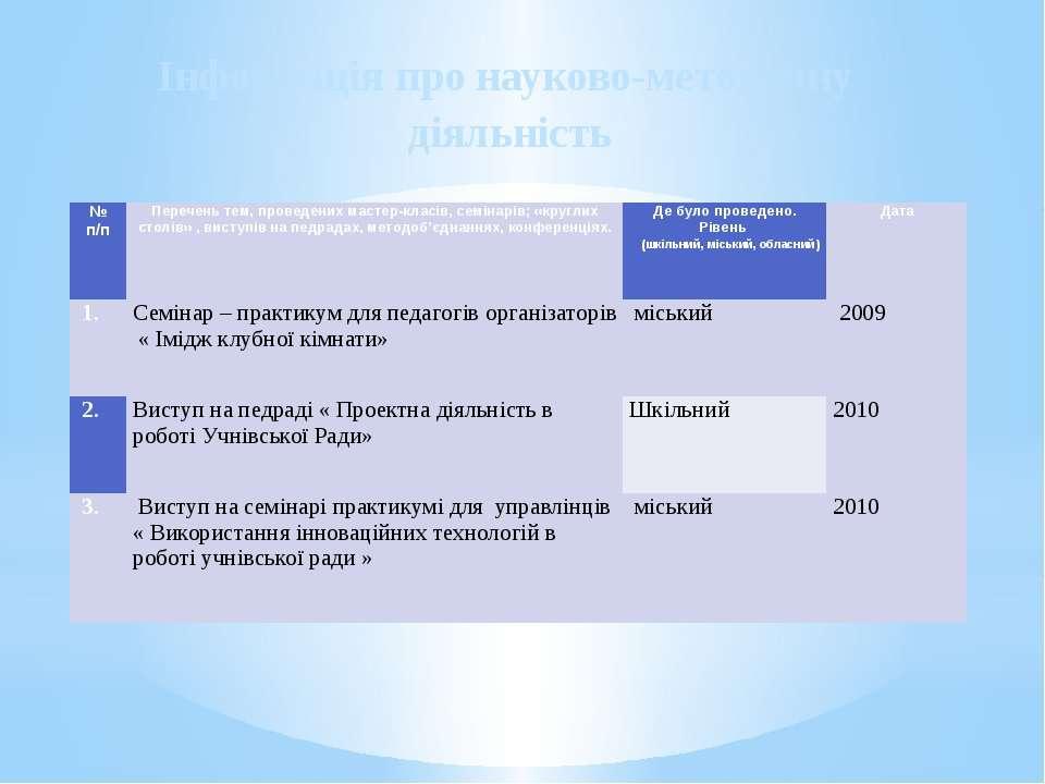 Інформація про науково-методичну діяльність № п/п Перечень тем, проведених ма...