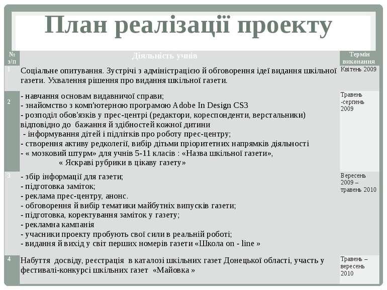 План реалізації проекту № з/п Діяльність учнів Термін виконання 1 Соціальне ...