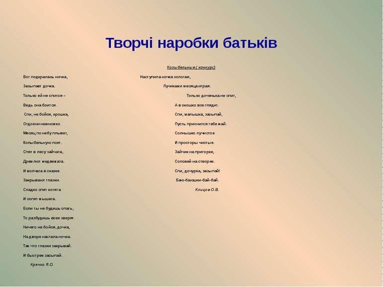 Творчі наробки батьків Колыбельные ( конкурс) Вот подкралась ночка, Наступила...
