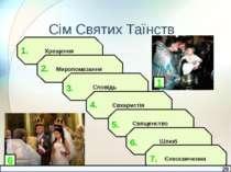 Сім Святих Таїнств Хрещення Миропомазання Сповідь Євхаристія Священство Шлюб ...