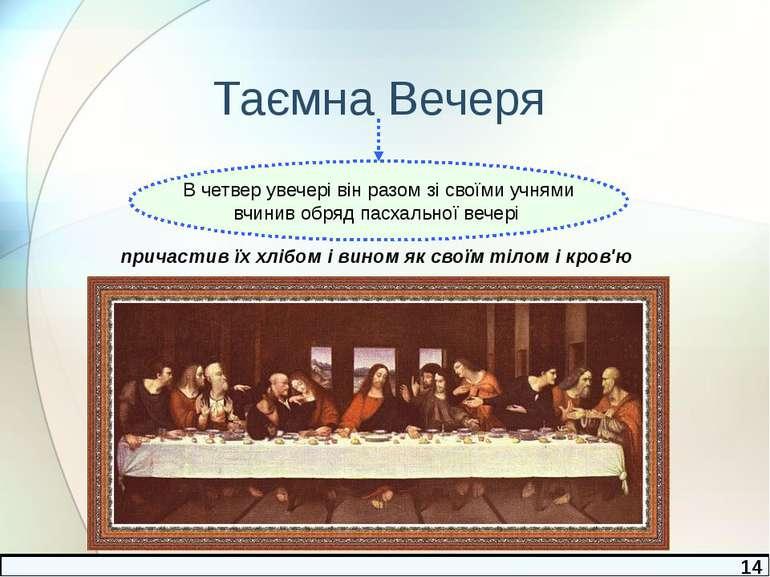 Таємна Вечеря В четвер увечері він разом зі своїми учнями вчинив обряд пасхал...