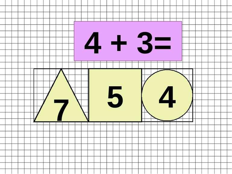 4 + 3= 7 5 4