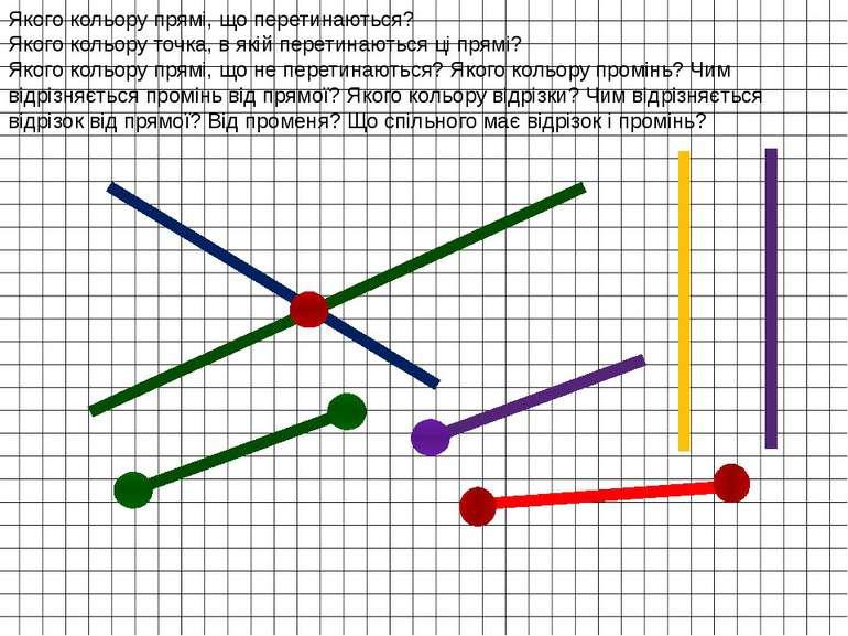 Якого кольору прямі, що перетинаються? Якого кольору точка, в якій перетинают...