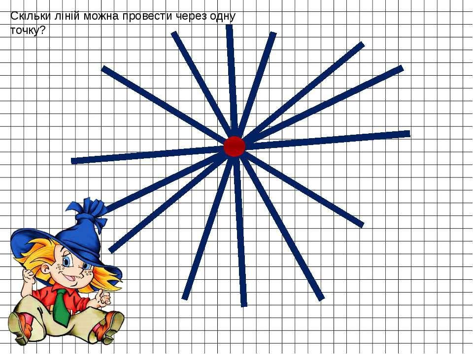 Скільки ліній можна провести через одну точку?