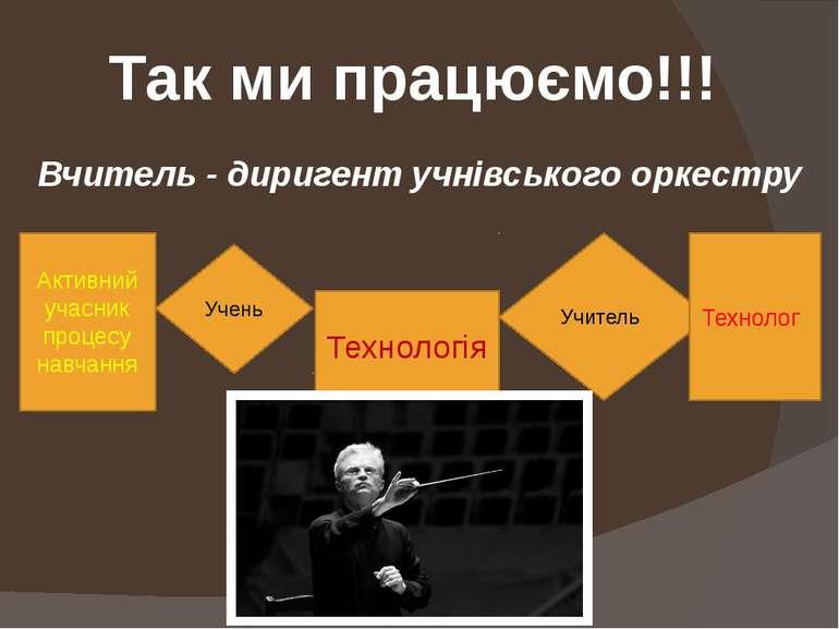 Вчитель - диригент учнівського оркестру Технологія Учень Учитель Активний уча...