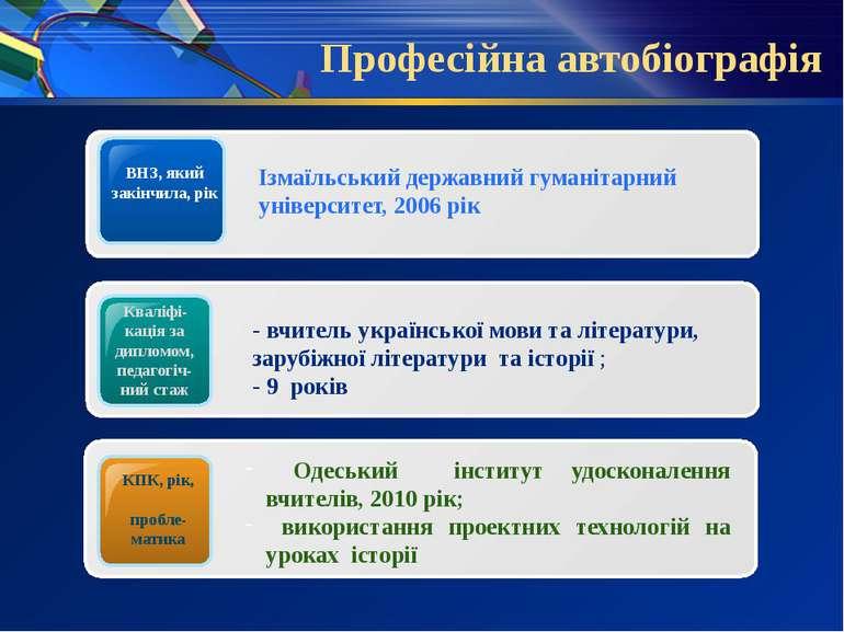 Професійна автобіографія ВНЗ, який закінчила, рік Ізмаїльський державний гума...