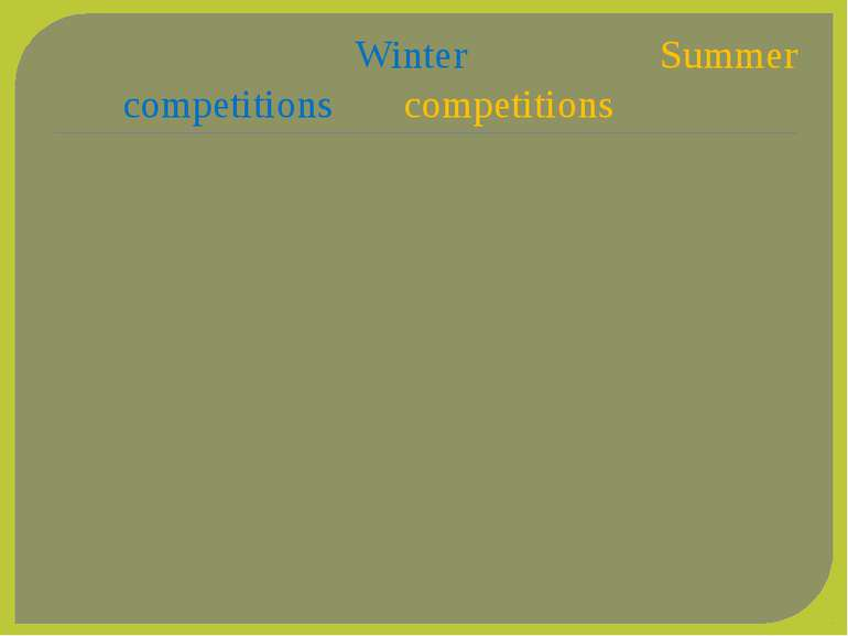 Winter Summer competitions competitions