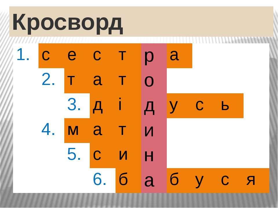 Кросворд 1. с е с т р а 2. т а т о 3. д і д у с ь 4. м а т и 5. с и н 6. б а ...