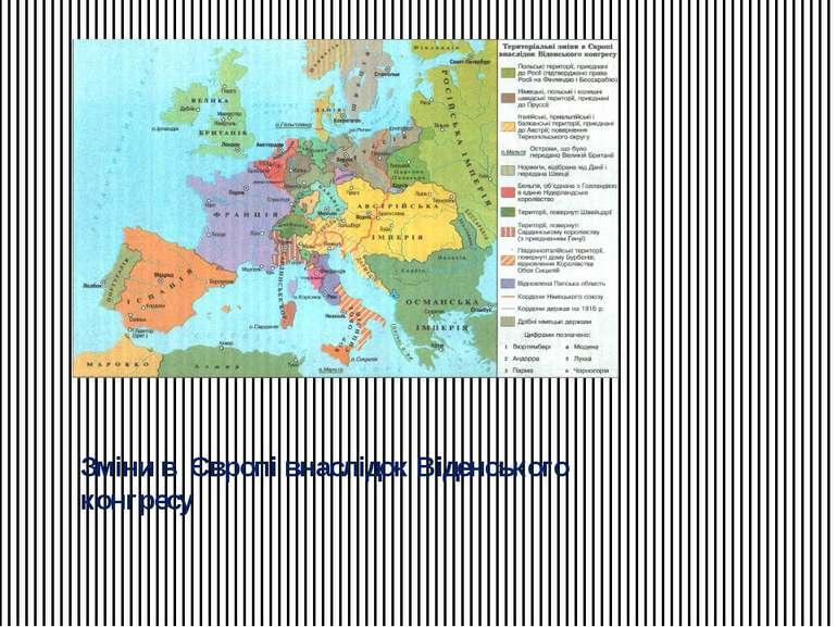 Зміни в Європі внаслідок Віденського конгресу