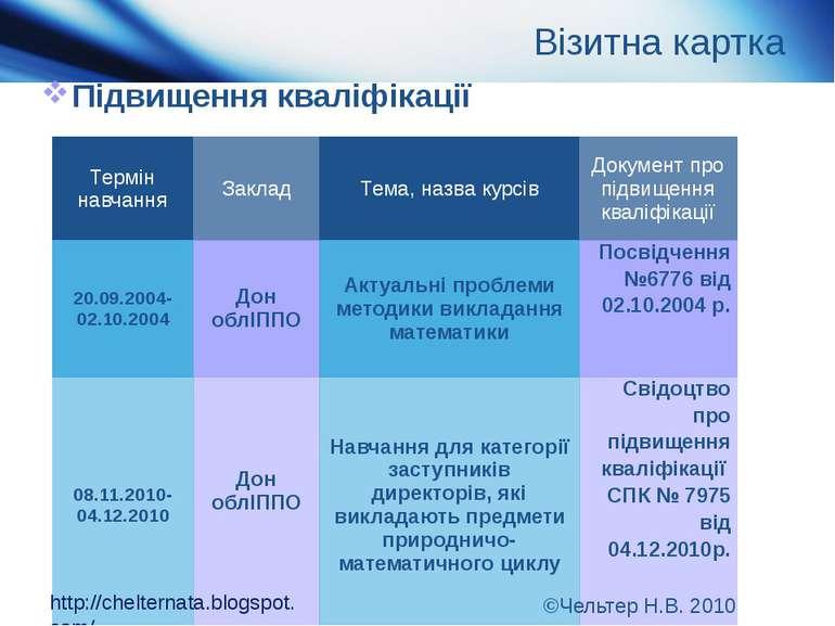 Візитна картка Підвищення кваліфікації http://chelternata.blogspot.com/ ©Чель...