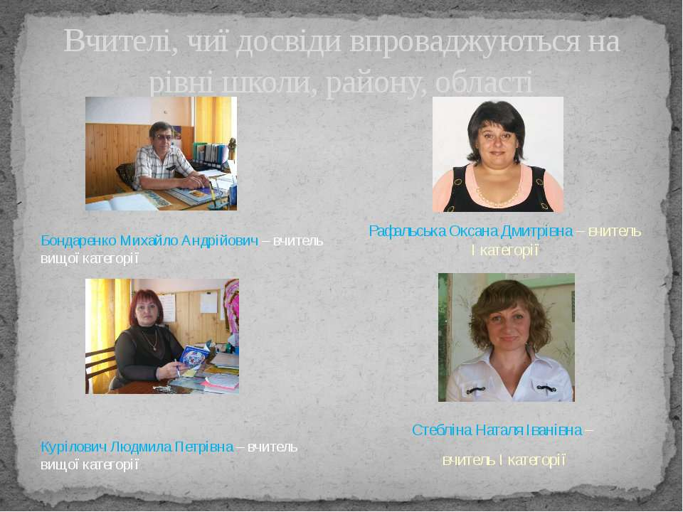 Вчителі, чиї досвіди впроваджуються на рівні школи, району, області Бондаренк...