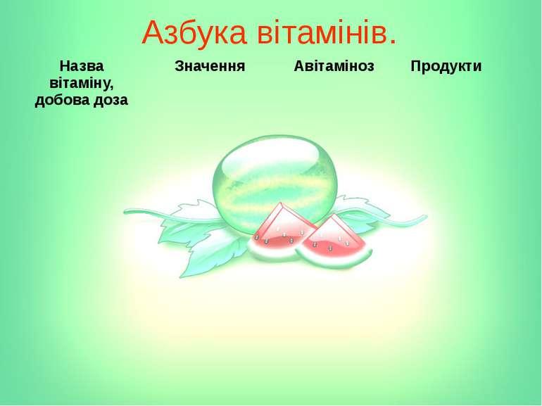 Азбука вітамінів. Назвавітаміну,добовадоза Значення Авітаміноз Продукти