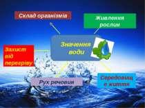 Значення води Склад організмів Живлення рослин Середовище життя Захист від пе...