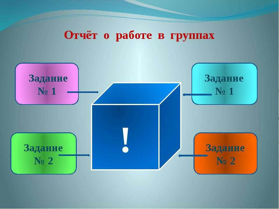 Отчёт о работе в группах ! Задание № 1 Задание № 2 Задание № 2 Задание № 1