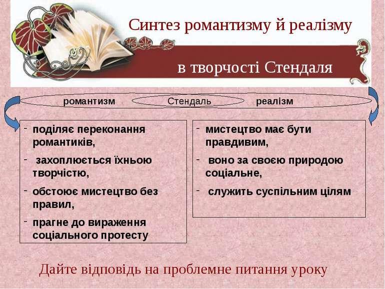 Синтез романтизму й реалізму в творчості Стендаля романтизм реалізм Стендаль ...