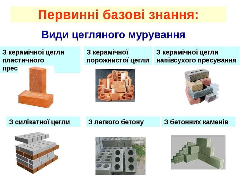Первинні базові знання: Види цегляного мурування З керамічної цегли пластично...