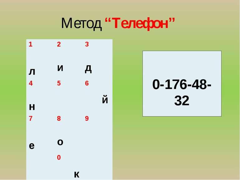 """Метод """"Телефон"""" 0-176-48-32 1 л 2 и 3 д 4 н 5 6 й 7 е 8 о 9 0 к"""