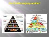 Die Ernährungspyramiden Ernährungspyramide des United States Department of Ag...