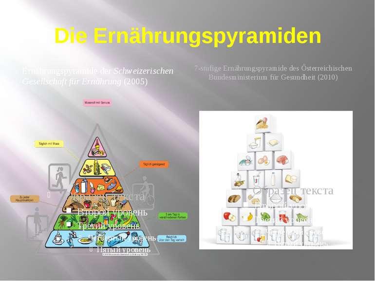 Die Ernährungspyramiden Ernährungspyramide der Schweizerischen Gesellschaft f...