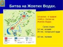 Битва на Жовтих Водах. 19 квітня - 6 травня 1648 р.- битва на Жовтих Водах. С...