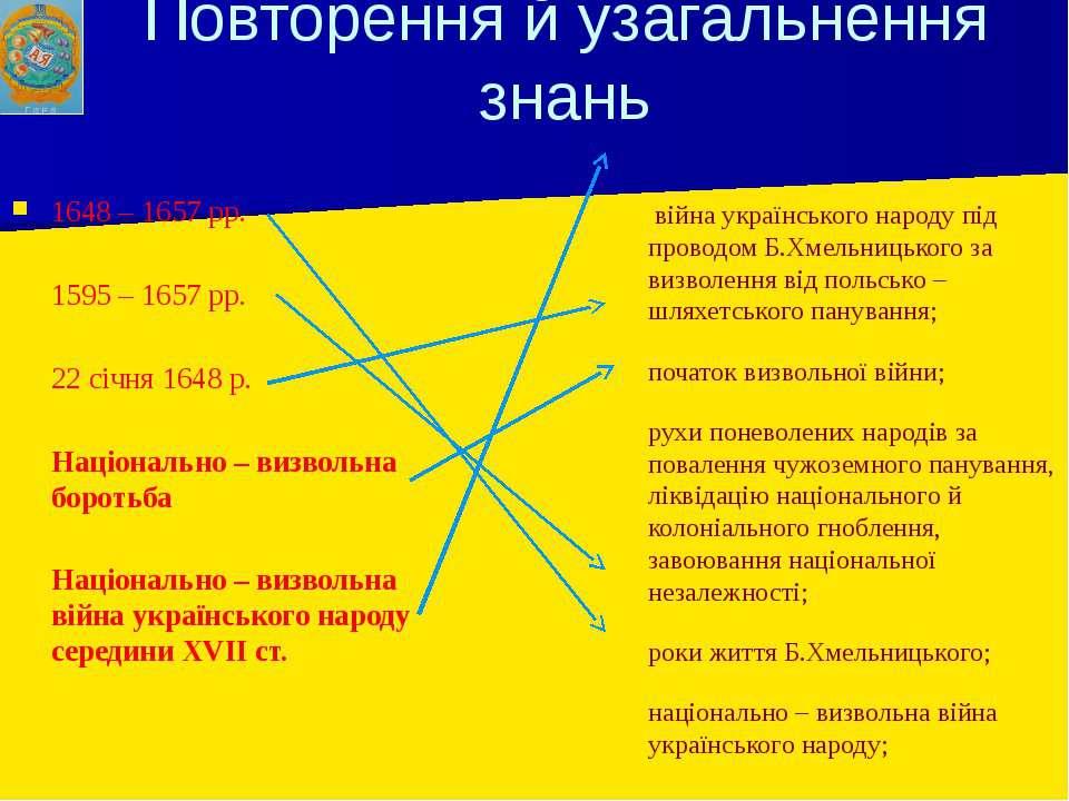 Повторення й узагальнення знань 1648 – 1657 рр. 1595 – 1657 рр. 22 січня 1648...