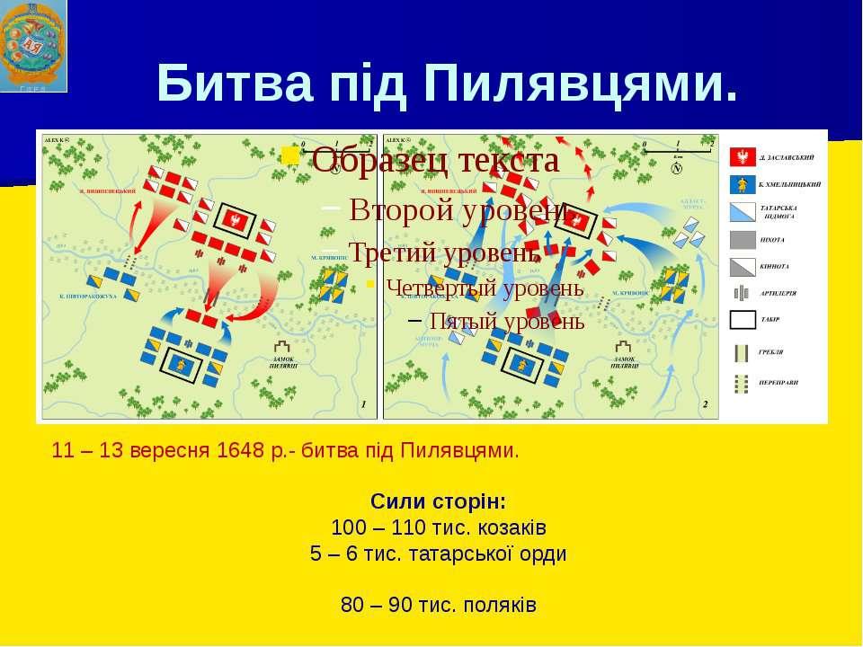 Битва під Пилявцями. 11 – 13 вересня 1648 р.- битва під Пилявцями. Сили сторі...