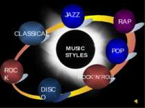 ROCK'N'ROLL JAZZ POP DISCO ROCK CLASSICAL RAP MUSIC STYLES