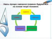 Увесь процес навчання повинен будуватися на основі теорії пізнання: