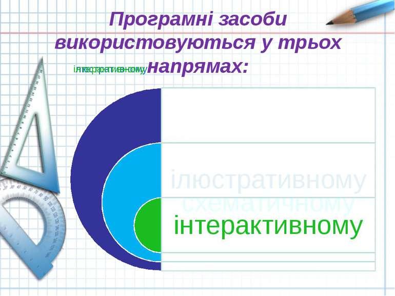 Програмні засоби використовуються у трьох напрямах: