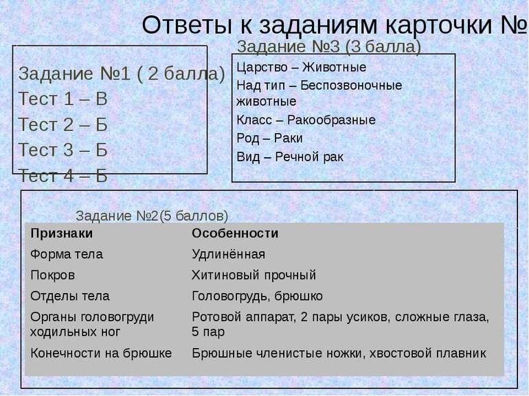 Ответы к заданиям карточки №1 Задание №1 ( 2 балла) Тест 1 – В Тест 2 – Б Тес...