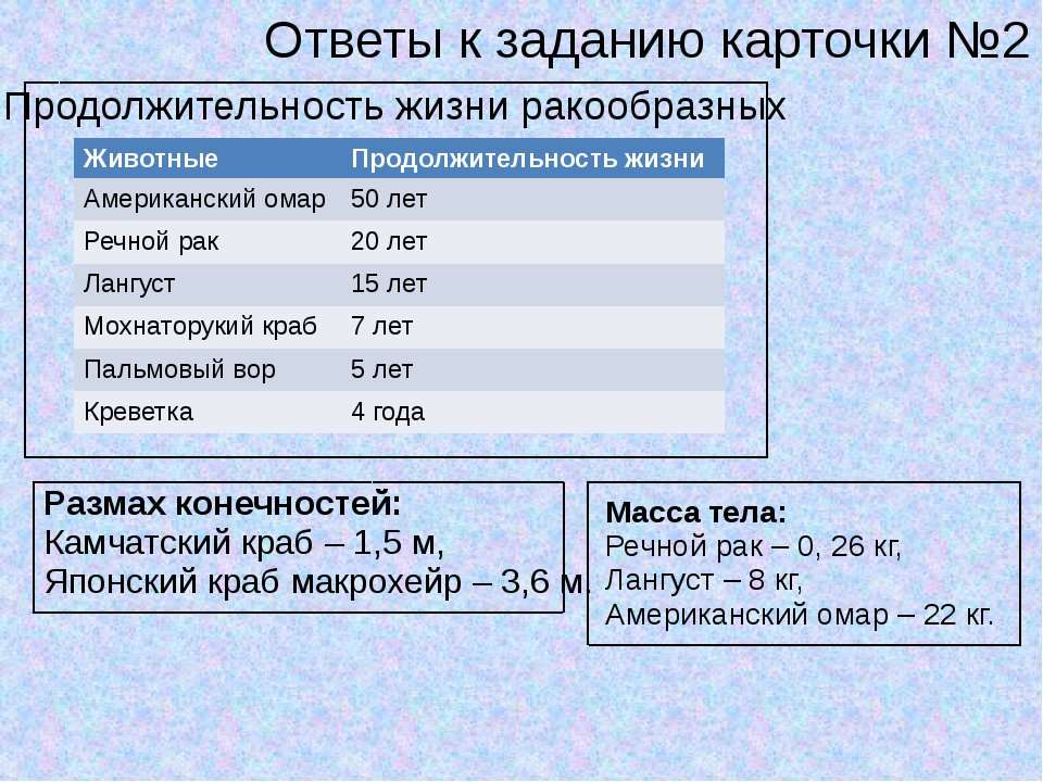Продолжительность жизни ракообразных Ответы к заданию карточки №2 Размах коне...