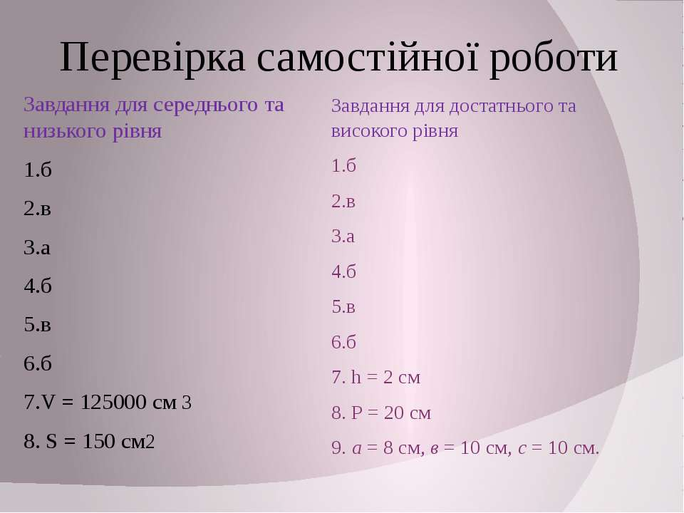 Перевірка самостійної роботи Завдання для середнього та низького рівня 1.б 2....