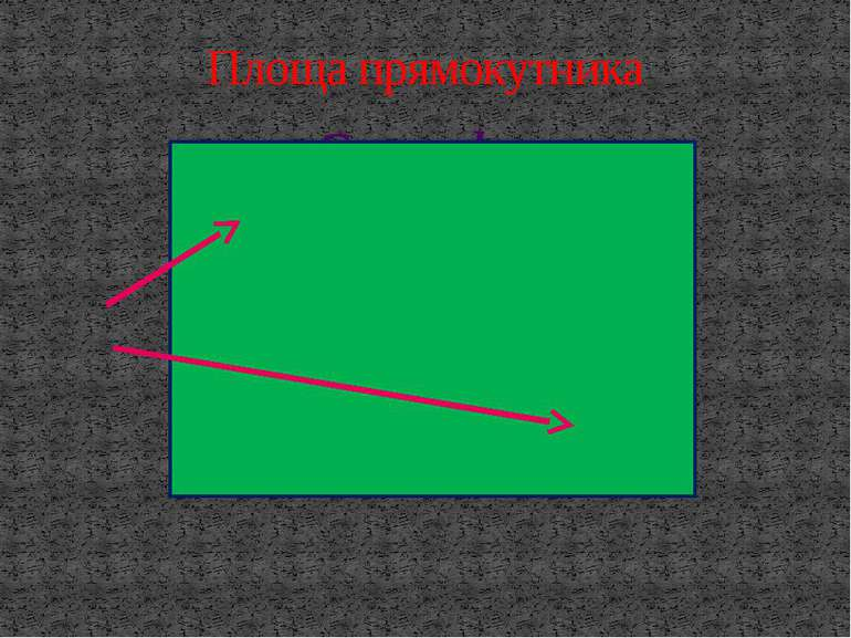 S = ab b а Площа прямокутника