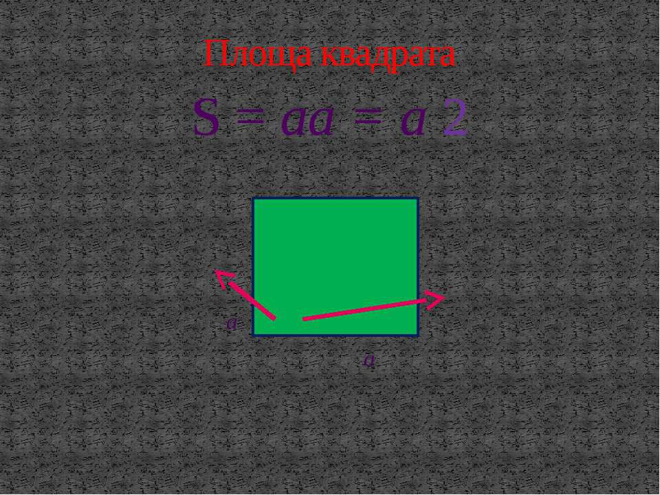 S = aа = а 2 а а Площа квадрата