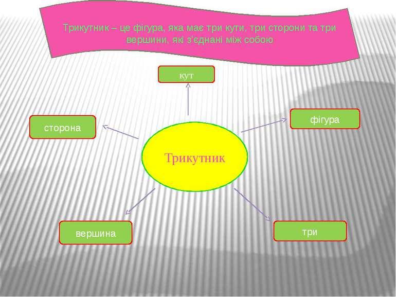 Трикутник – це фігура, яка має три кути, три сторони та три вершини, які з'єд...
