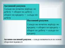 Активний рахунок Сальдо на початок періоду по дебету + оборот по дебету – обо...