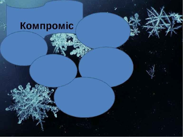 компроміс Компроміс