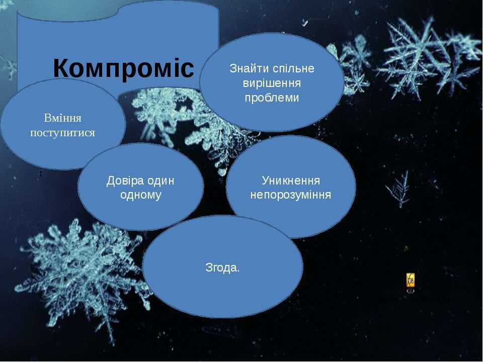 компроміс Компроміс Знайти спільне вирішення проблеми Уникнення непорозуміння...