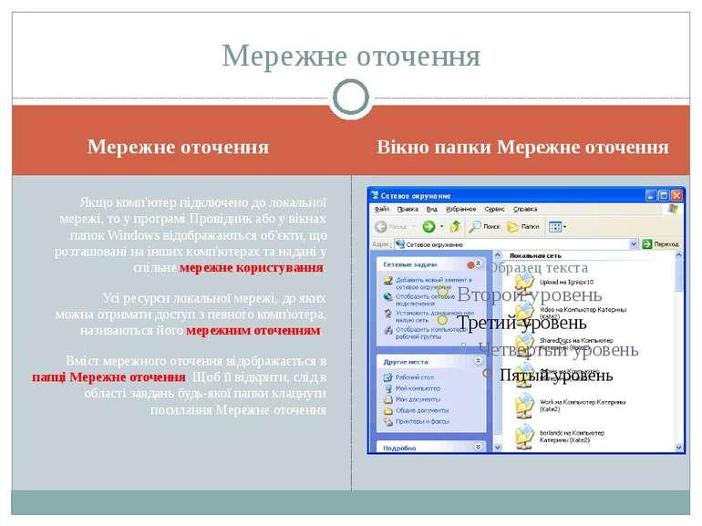 Мережне оточення Вікно папки Мережне оточення Якщо комп'ютер підключено до ло...