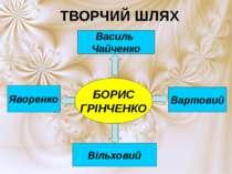 ТВОРЧИЙ ШЛЯХ БОРИС ГРІНЧЕНКО Яворенко Василь Чайченко Вартовий Вільховий