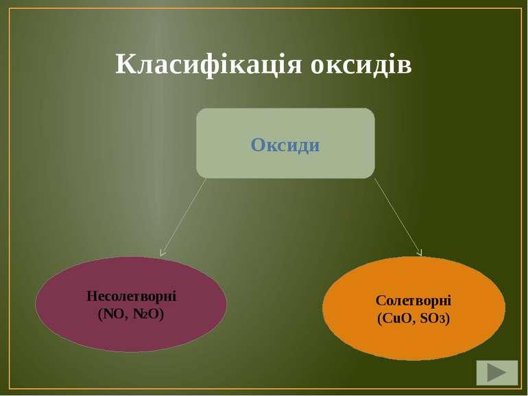 Класифікація оксидів Оксиди Несолетворні (NO, N2O) Солетворні (CuO, SO3)