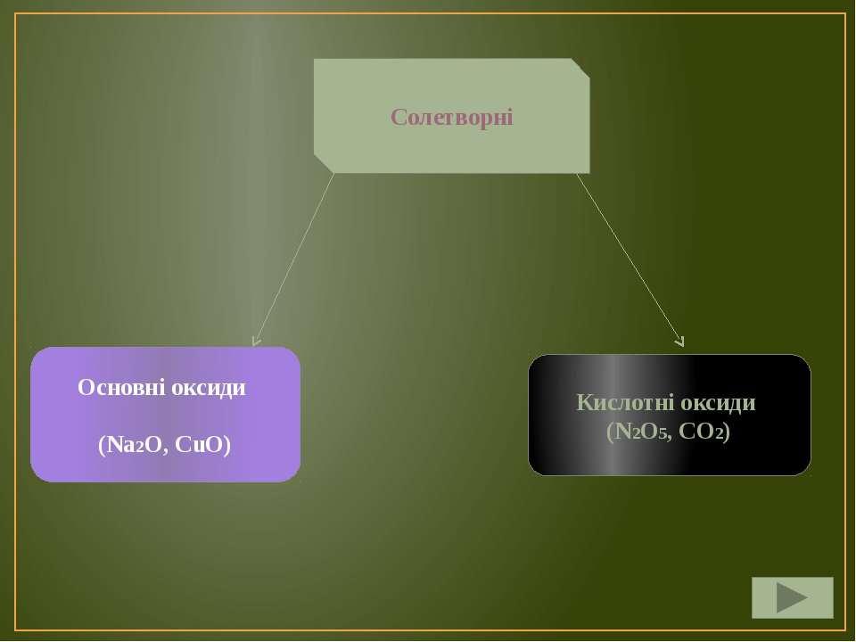 Солетворні Основні оксиди (Na2O, CuO) Кислотні оксиди (N2O5, CO2)