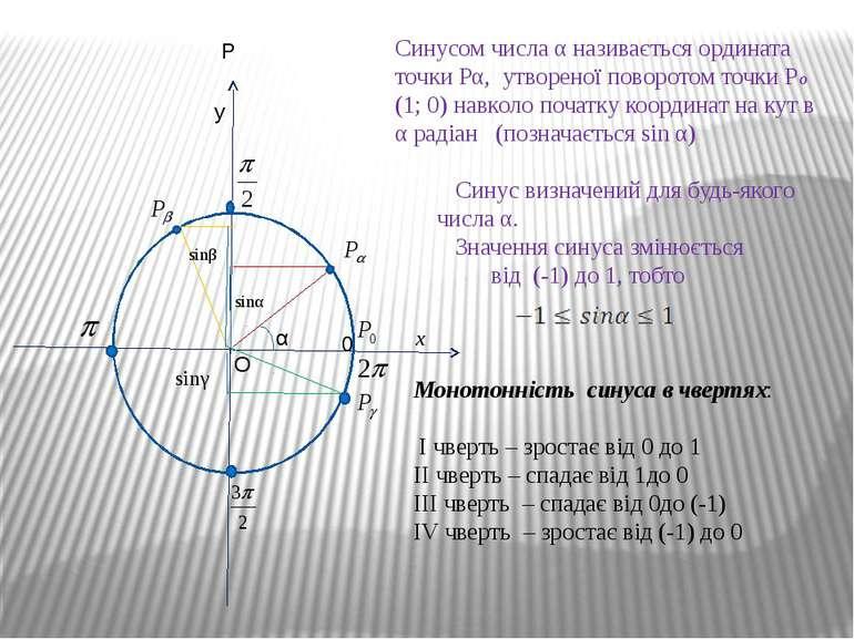 P Синусом числа α називається ордината точки Рα, утвореної поворотом точки Рo...