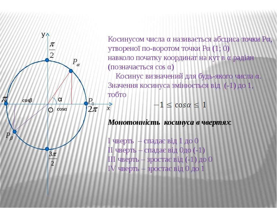 Косинусом числа α називається абсциса точки Рα, утвореної по воротом точки Рα...