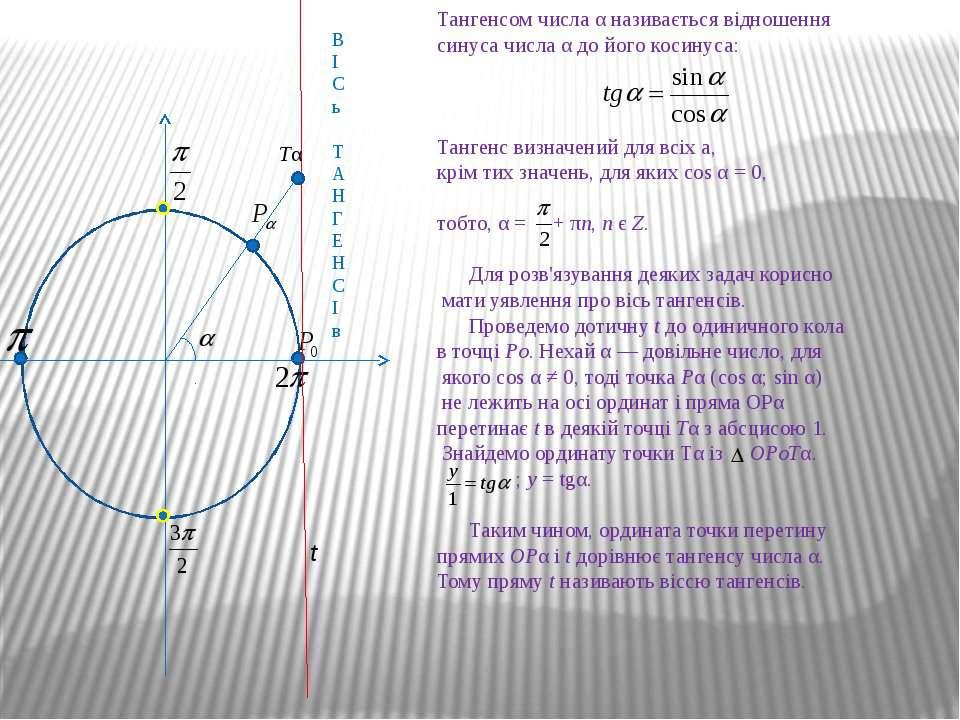 В І С ь Т А Н Г Е Н С І в Тангенсом числа α називається відношення синуса чис...