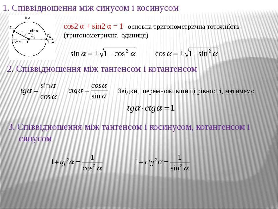 1. Співвідношення між синусом і косинусом cos2 α + sin2 α = 1- основна тригон...