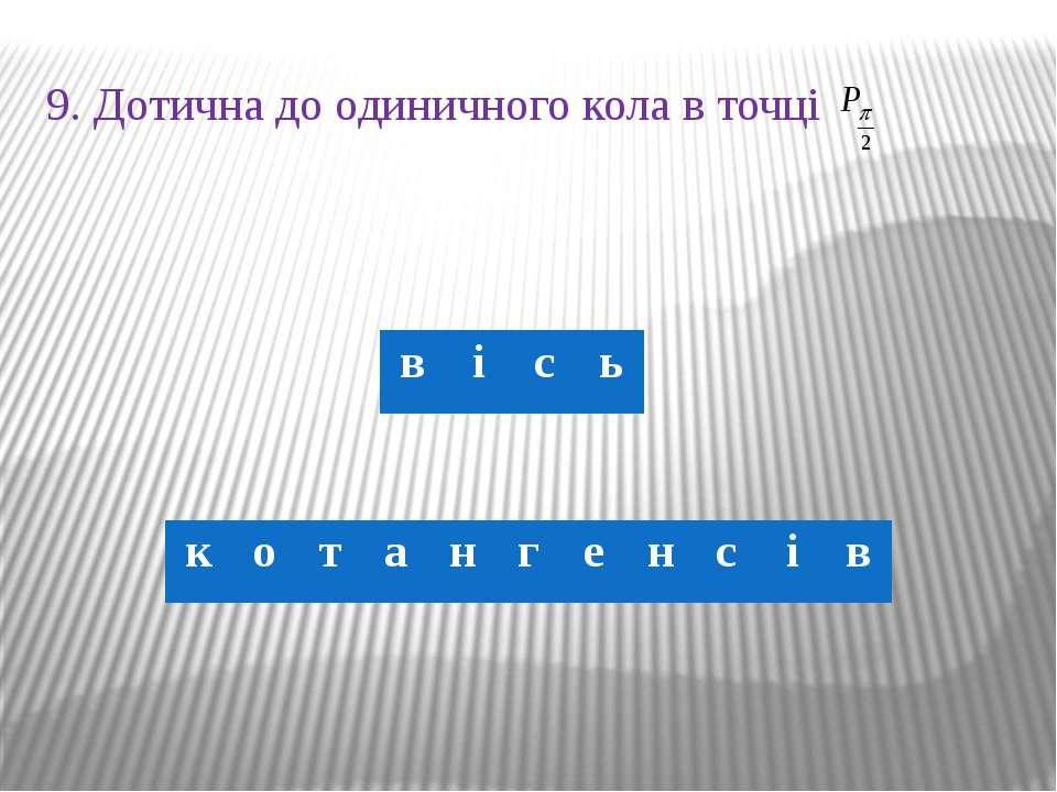 9. Дотична до одиничного кола в точці в і с ь к о т а н г е н с і в