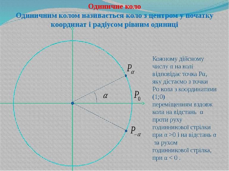 Кожному дійсному числу α на колі відповідає точка Pα, яку дістаємо з точки Pо...